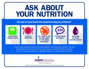 2015 Ask About Your Nutrition